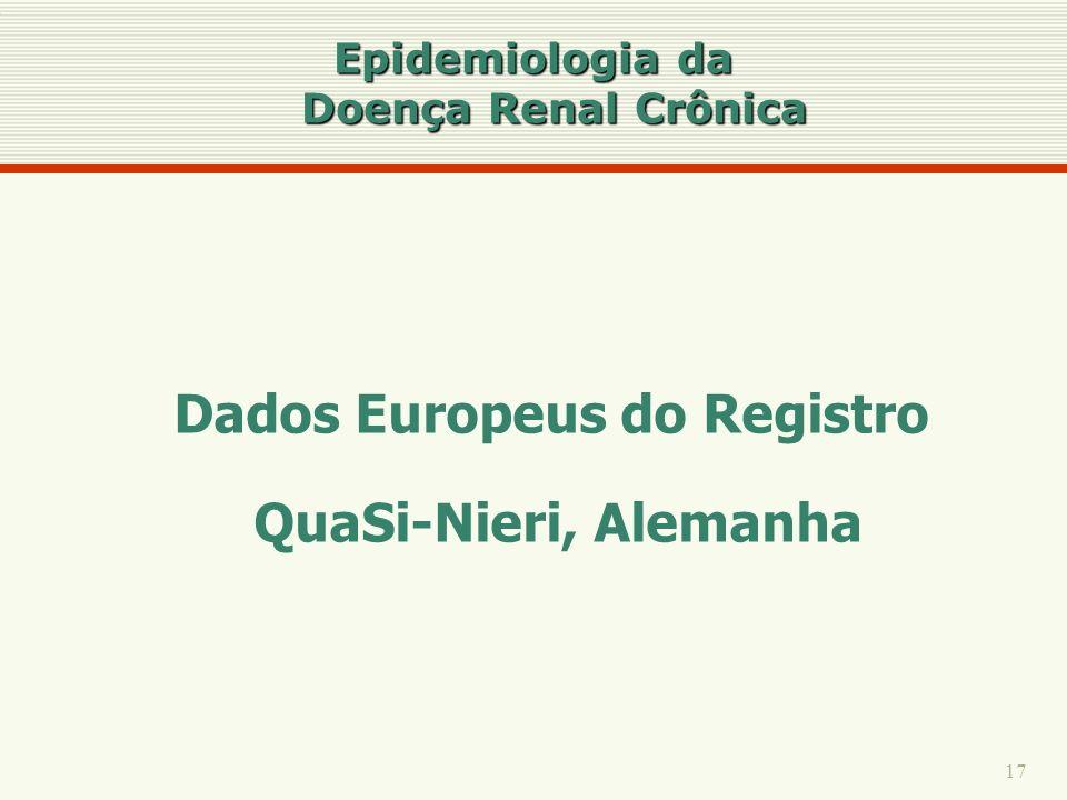 Epidemiologia da Doença Renal Crônica