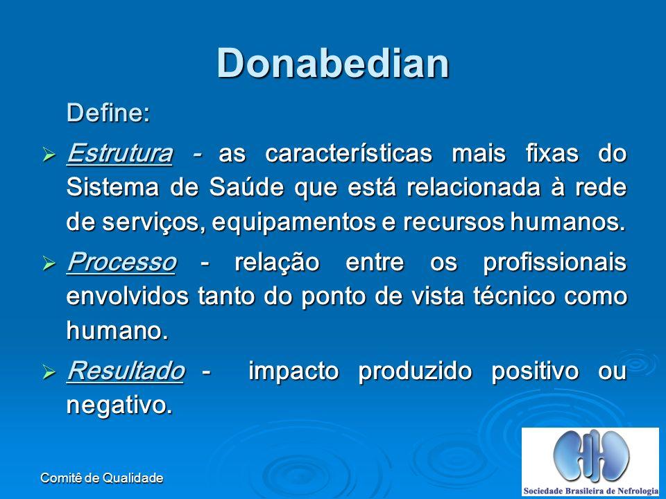 Donabedian Define: