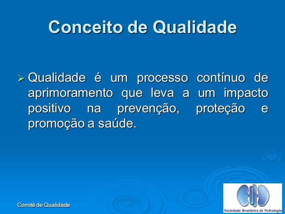 Conceito de Qualidade Qualidade é um processo contínuo de aprimoramento que leva a um impacto positivo na prevenção, proteção e promoção a saúde.