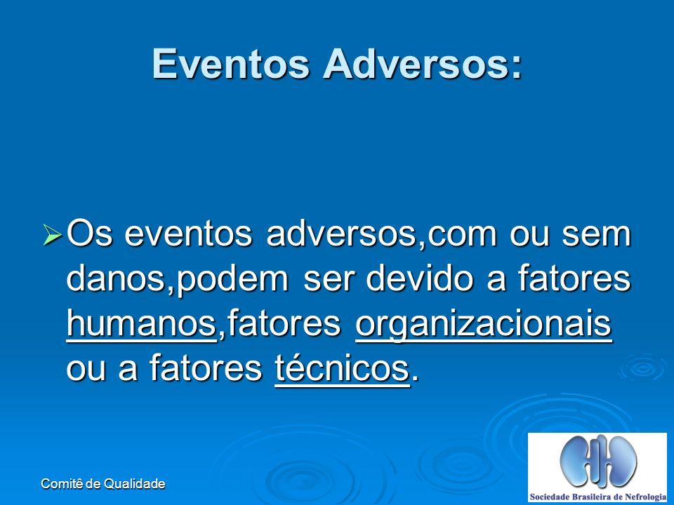 Eventos Adversos: Os eventos adversos,com ou sem danos,podem ser devido a fatores humanos,fatores organizacionais ou a fatores técnicos.
