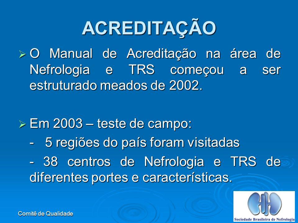 ACREDITAÇÃO O Manual de Acreditação na área de Nefrologia e TRS começou a ser estruturado meados de 2002.