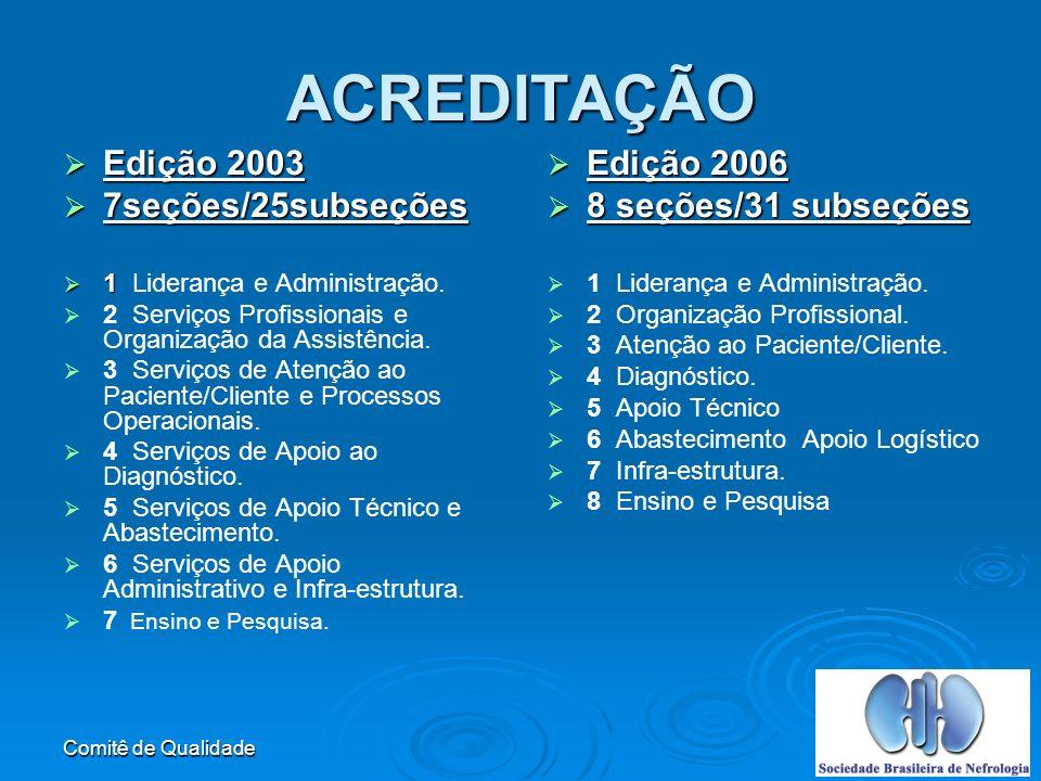 ACREDITAÇÃO Edição 2003 7seções/25subseções Edição 2006