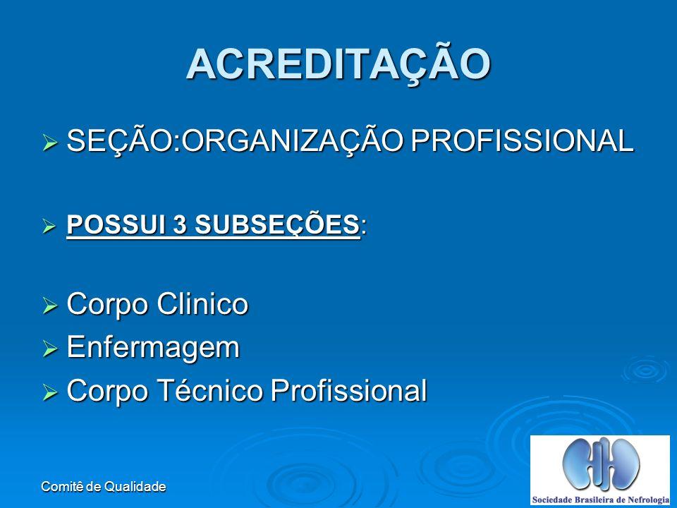 ACREDITAÇÃO SEÇÃO:ORGANIZAÇÃO PROFISSIONAL Corpo Clinico Enfermagem