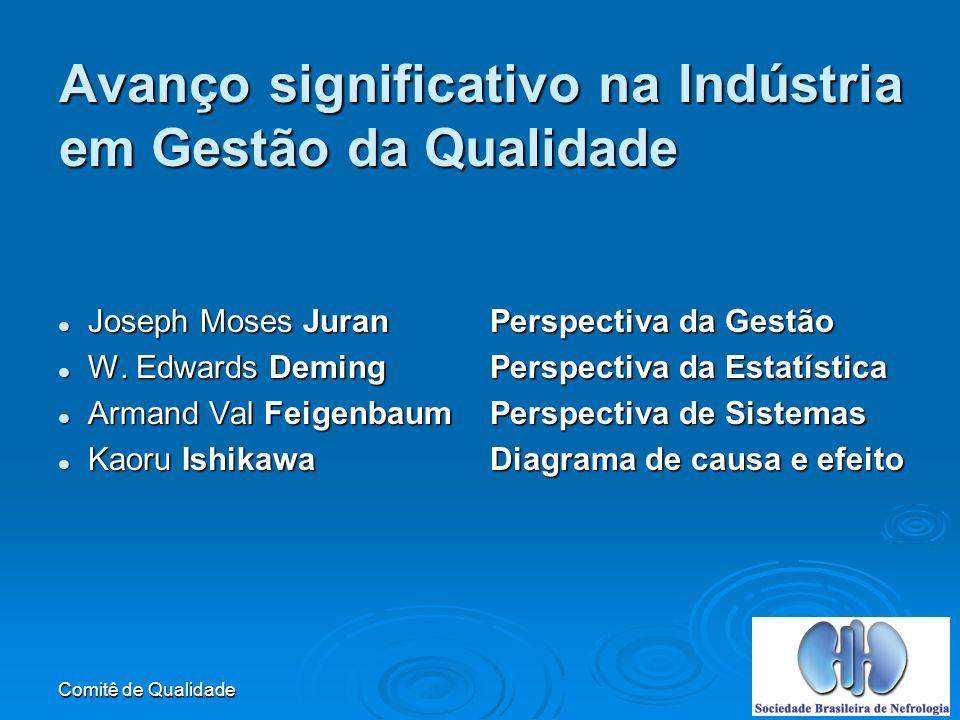 Avanço significativo na Indústria em Gestão da Qualidade