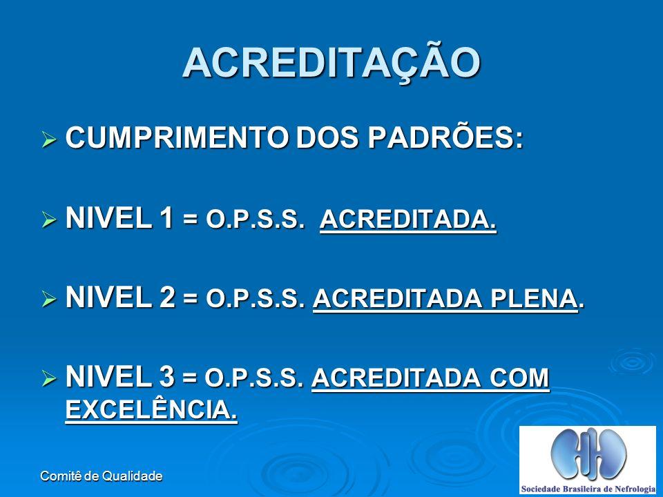 ACREDITAÇÃO CUMPRIMENTO DOS PADRÕES: NIVEL 1 = O.P.S.S. ACREDITADA.