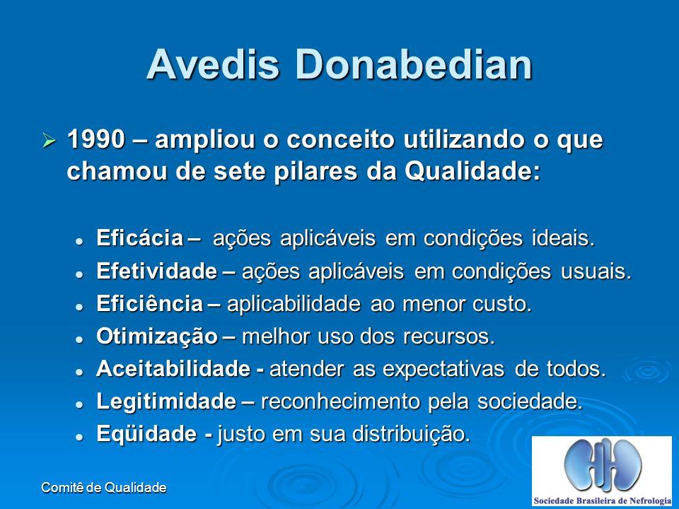 Avedis Donabedian 1990 – ampliou o conceito utilizando o que chamou de sete pilares da Qualidade: Eficácia – ações aplicáveis em condições ideais.