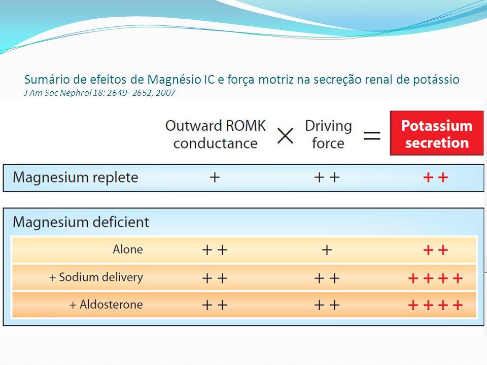 Sumário de efeitos de Magnésio IC e força motriz na secreção renal de potássio J Am Soc Nephrol 18: 2649–2652, 2007