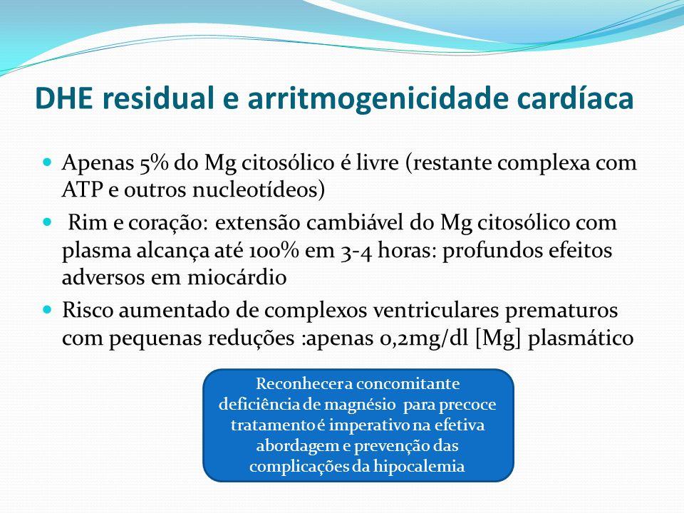DHE residual e arritmogenicidade cardíaca