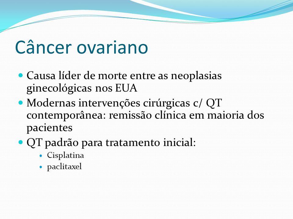 Câncer ovariano Causa líder de morte entre as neoplasias ginecológicas nos EUA.