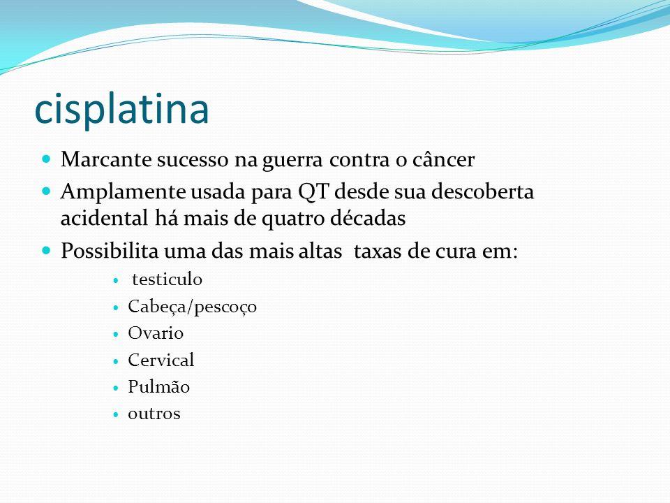 cisplatina Marcante sucesso na guerra contra o câncer