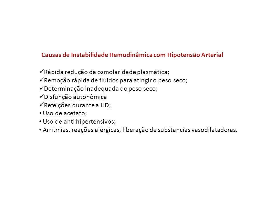 Causas de Instabilidade Hemodinâmica com Hipotensão Arterial