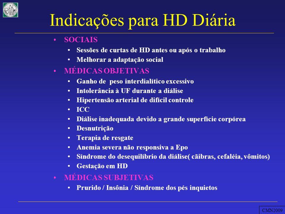 Indicações para HD Diária