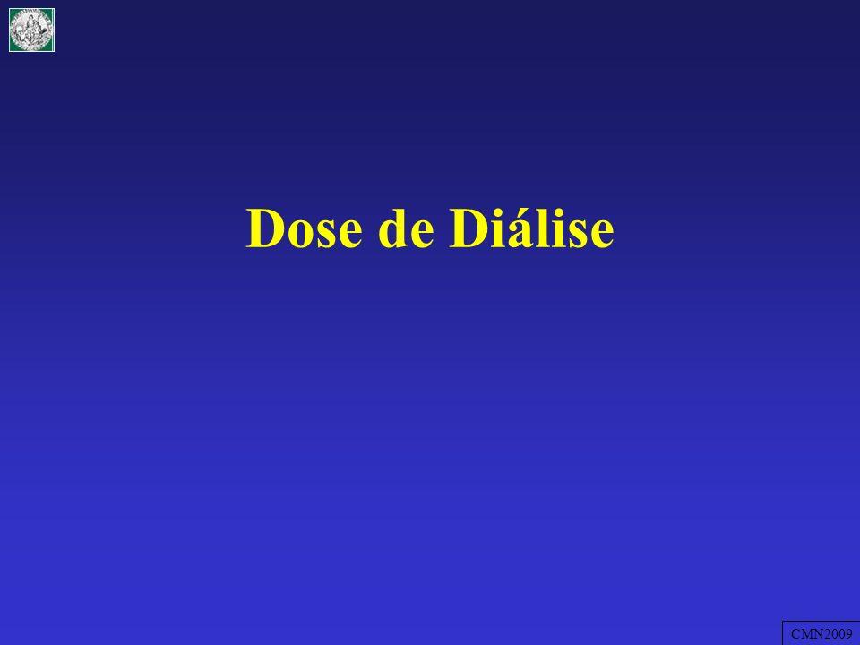 Dose de Diálise CMN2009