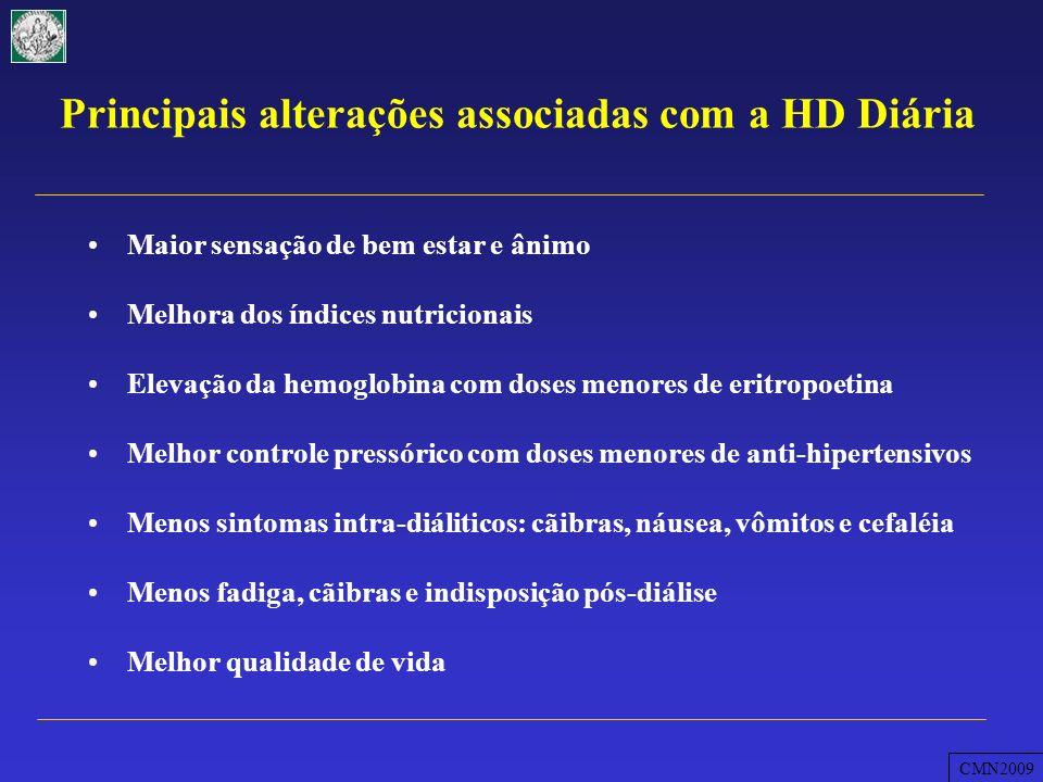 Principais alterações associadas com a HD Diária