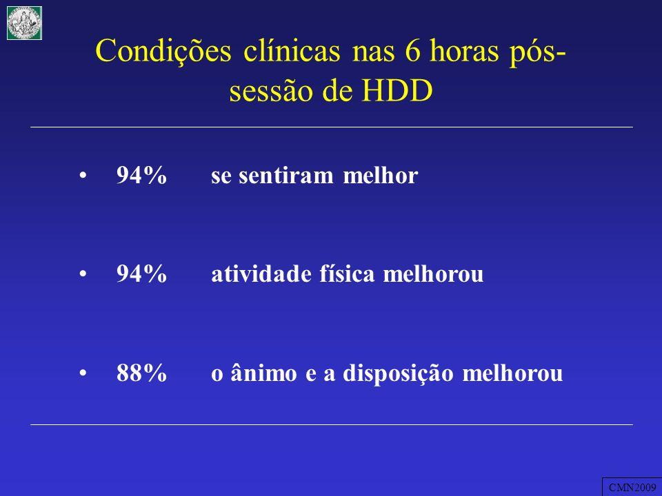 Condições clínicas nas 6 horas pós-sessão de HDD