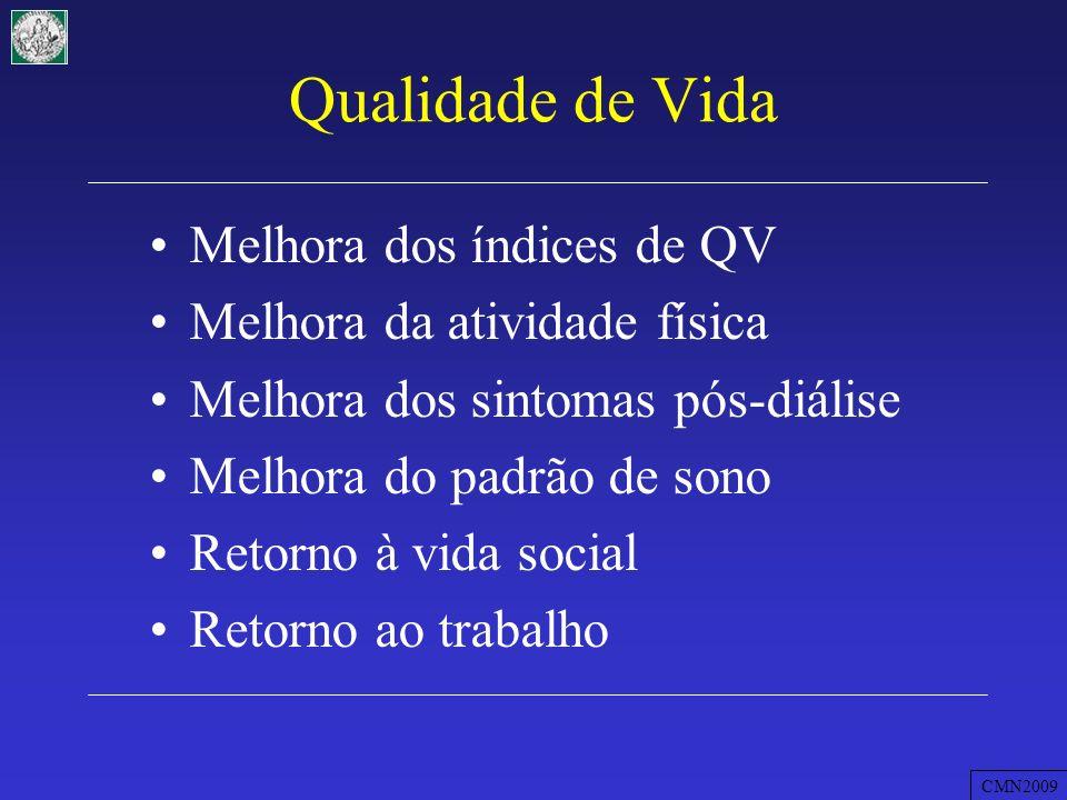 Qualidade de Vida Melhora dos índices de QV