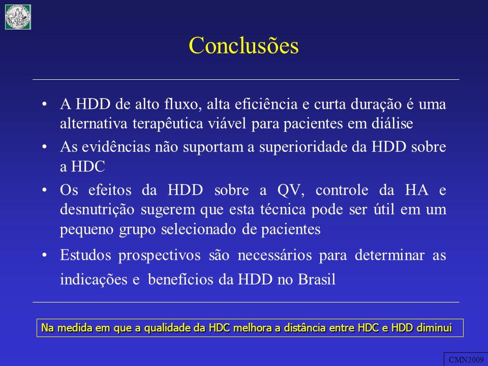 Conclusões A HDD de alto fluxo, alta eficiência e curta duração é uma alternativa terapêutica viável para pacientes em diálise.