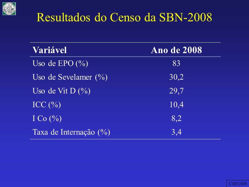 Resultados do Censo da SBN-2008