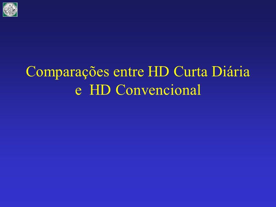 Comparações entre HD Curta Diária e HD Convencional