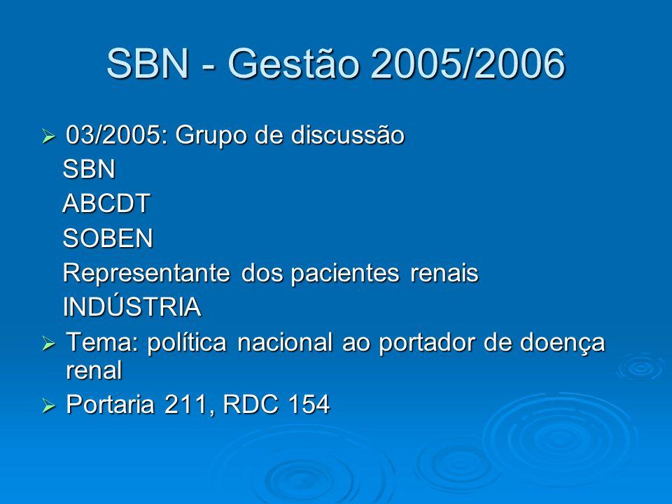 SBN - Gestão 2005/2006 03/2005: Grupo de discussão SBN ABCDT SOBEN