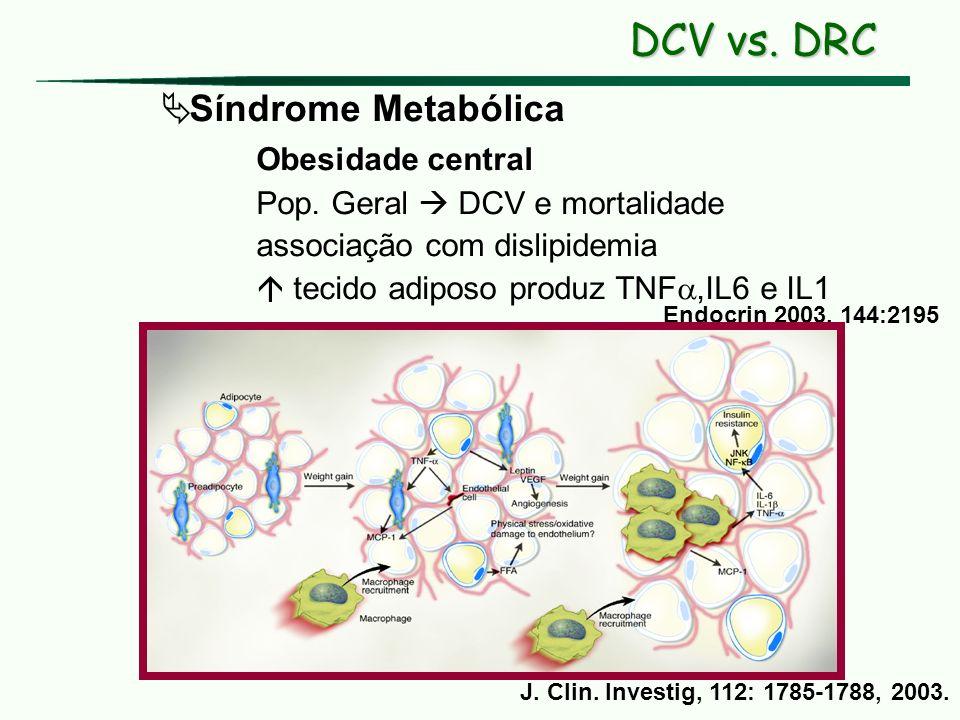 DCV vs. DRC Síndrome Metabólica Obesidade central