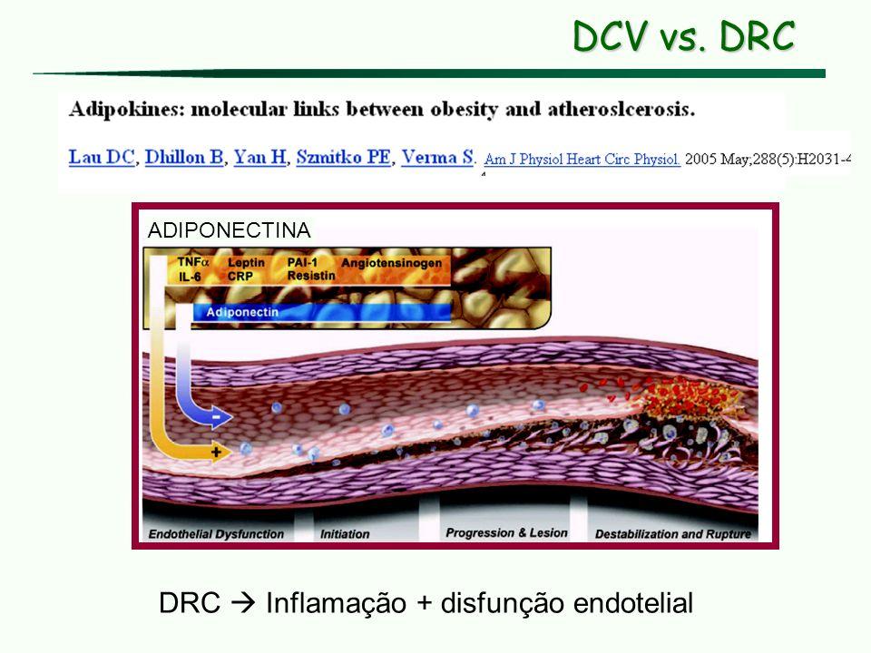 DCV vs. DRC ADIPONECTINA DRC  Inflamação + disfunção endotelial