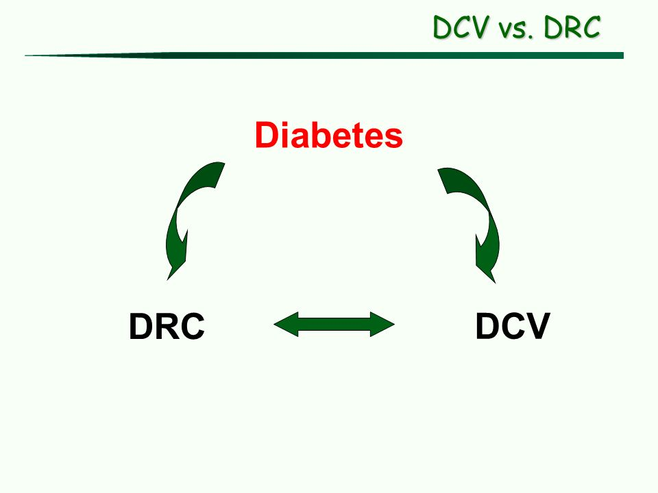 DCV vs. DRC Diabetes DRC DCV