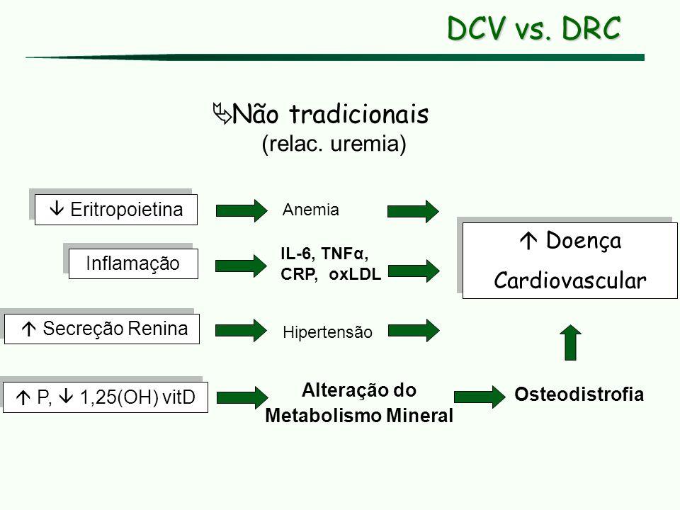 DCV vs. DRC Não tradicionais (relac. uremia)  Doença Cardiovascular