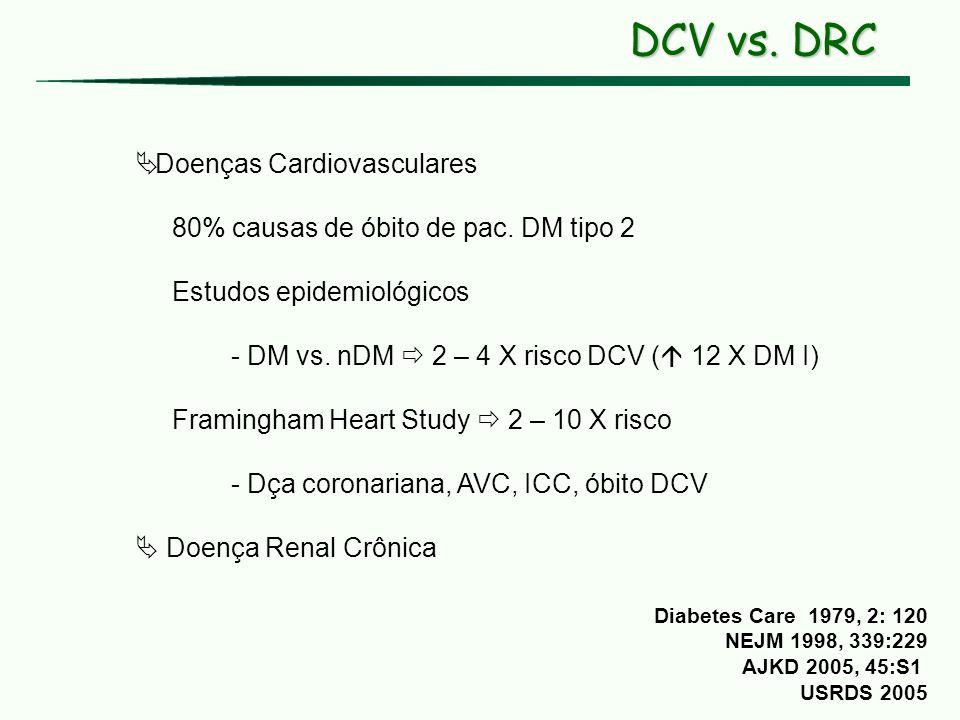 DCV vs. DRC Doenças Cardiovasculares