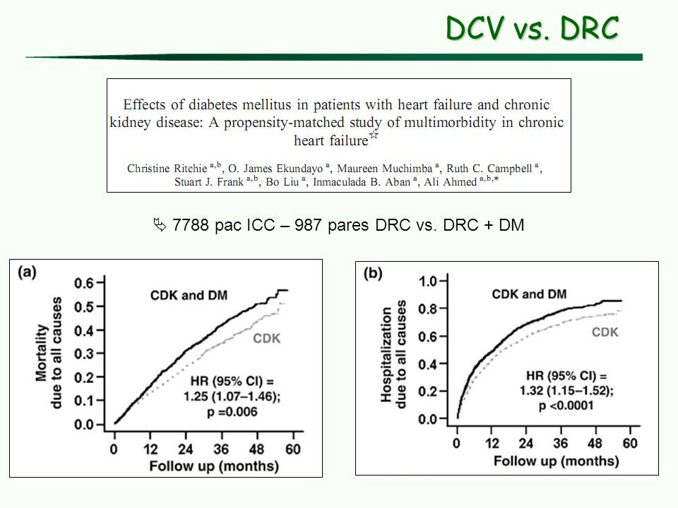 DCV vs. DRC  7788 pac ICC – 987 pares DRC vs. DRC + DM