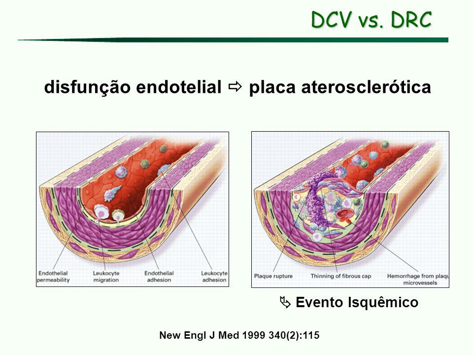 DCV vs. DRC disfunção endotelial  placa aterosclerótica