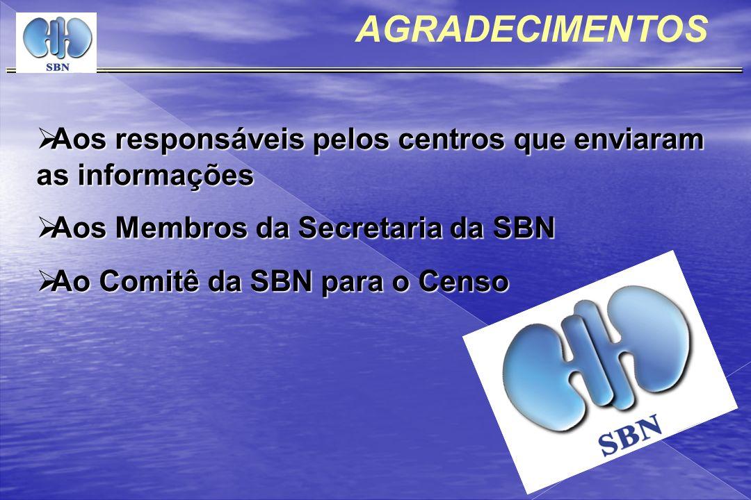 AGRADECIMENTOS Aos responsáveis pelos centros que enviaram as informações. Aos Membros da Secretaria da SBN.