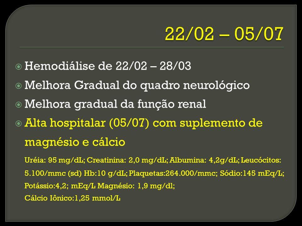 22/02 – 05/07 Hemodiálise de 22/02 – 28/03. Melhora Gradual do quadro neurológico. Melhora gradual da função renal.