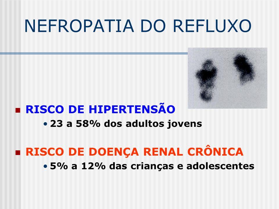NEFROPATIA DO REFLUXO RISCO DE HIPERTENSÃO