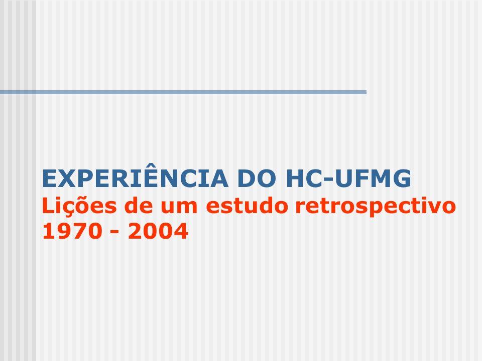 EXPERIÊNCIA DO HC-UFMG Lições de um estudo retrospectivo 1970 - 2004