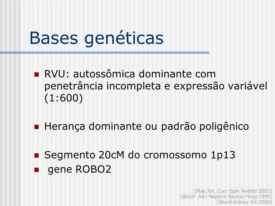 Bases genéticasRVU: autossômica dominante com penetrância incompleta e expressão variável (1:600) Herança dominante ou padrão poligênico.
