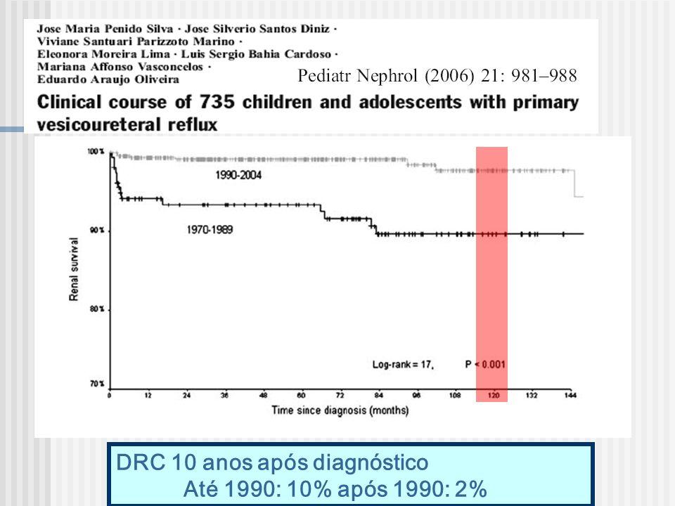 DRC 10 anos após diagnóstico
