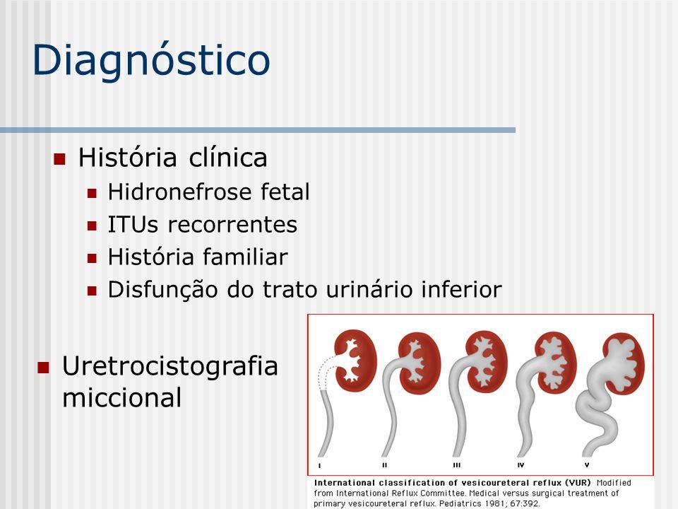 Diagnóstico História clínica Uretrocistografia miccional
