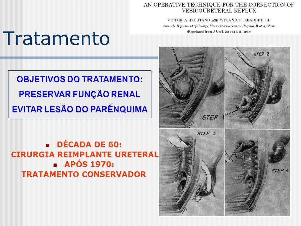 Tratamento OBJETIVOS DO TRATAMENTO: PRESERVAR FUNÇÃO RENAL
