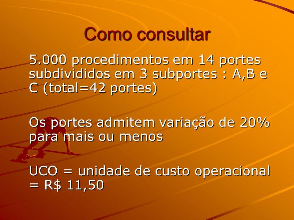 Como consultar 5.000 procedimentos em 14 portes subdivididos em 3 subportes : A,B e C (total=42 portes)
