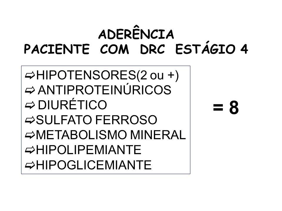PACIENTE COM DRC ESTÁGIO 4