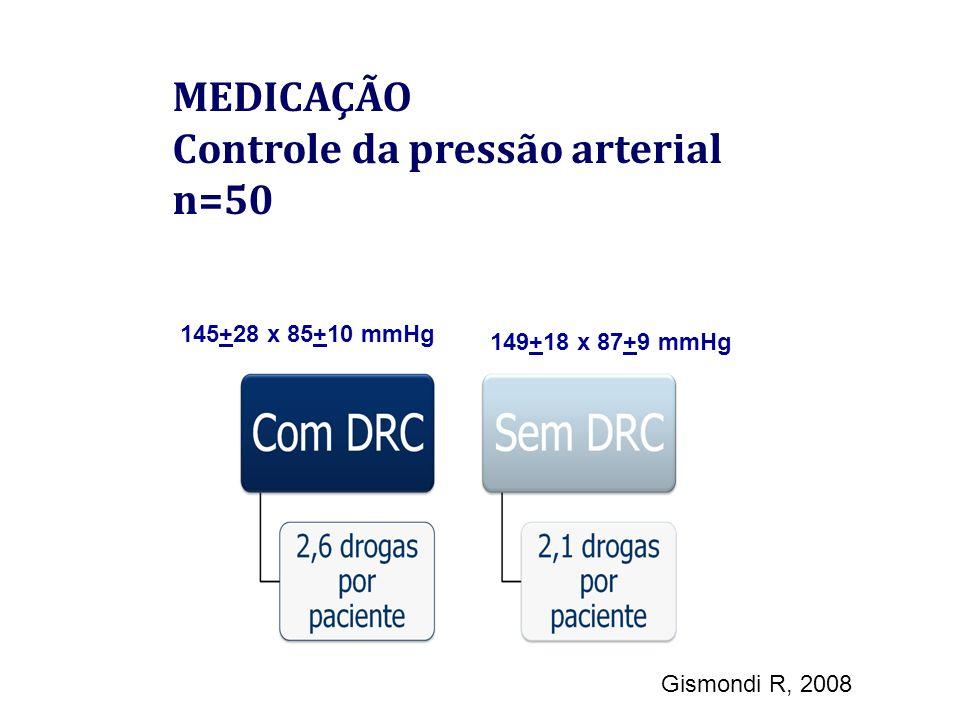 Controle da pressão arterial n=50