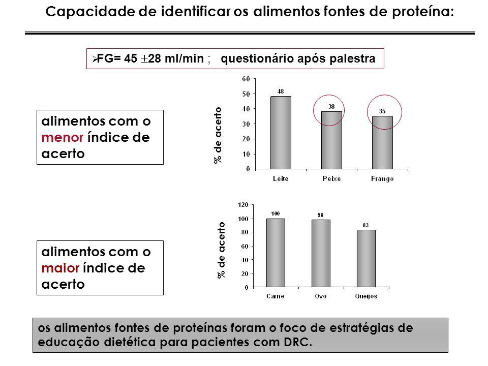 Capacidade de identificar os alimentos fontes de proteína: