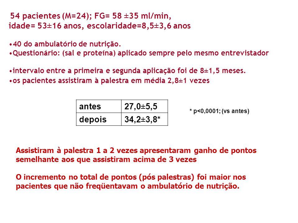 idade= 53±16 anos, escolaridade=8,5±3,6 anos