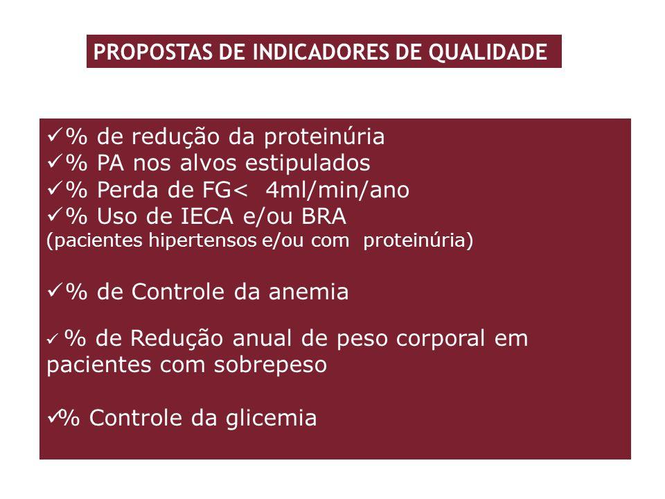PROPOSTAS DE INDICADORES DE QUALIDADE