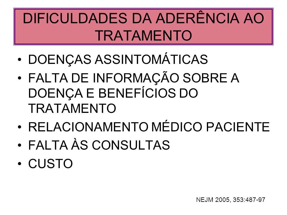 DIFICULDADES DA ADERÊNCIA AO TRATAMENTO