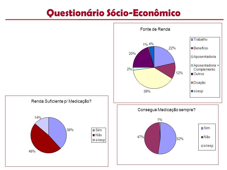 Questionário Sócio-Econômico
