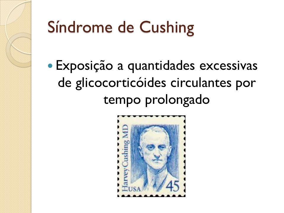 Síndrome de Cushing Exposição a quantidades excessivas de glicocorticóides circulantes por tempo prolongado.