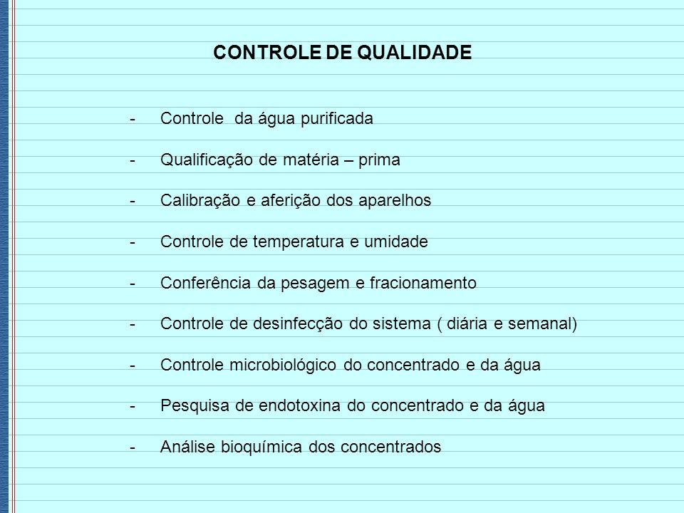 CONTROLE DE QUALIDADE Controle da água purificada