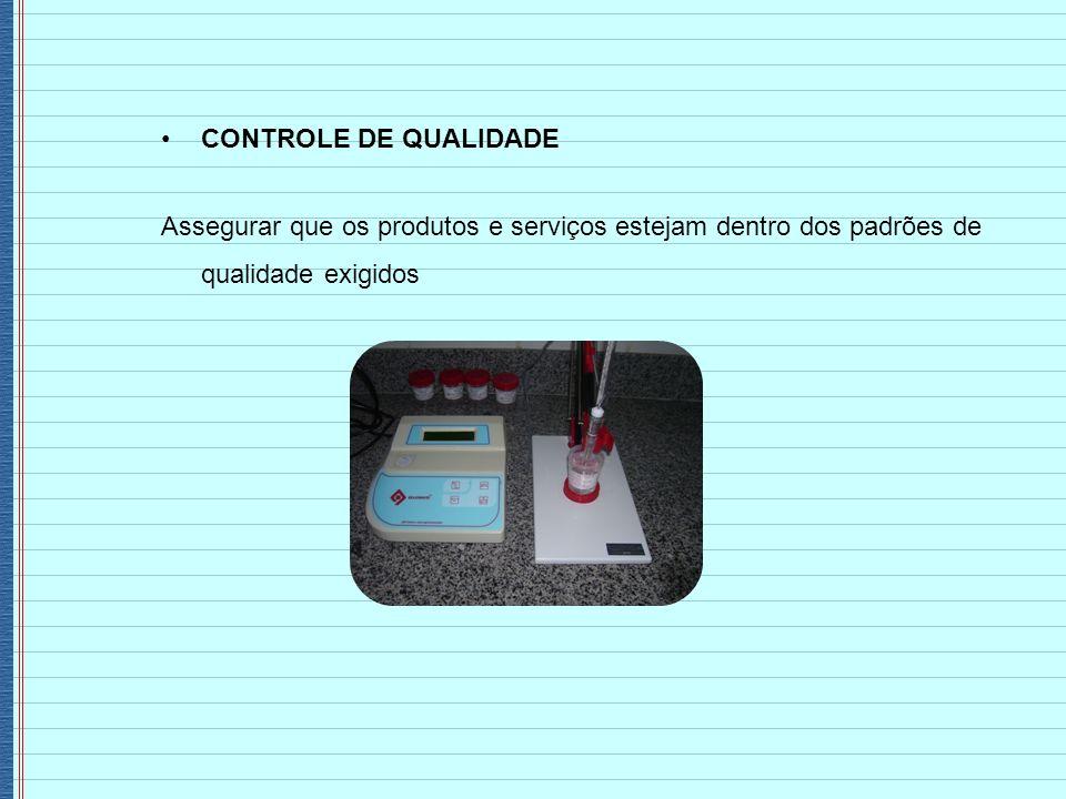 CONTROLE DE QUALIDADE Assegurar que os produtos e serviços estejam dentro dos padrões de qualidade exigidos.